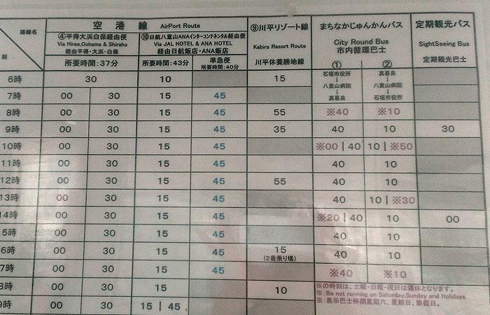 石垣島バスターミナル 時刻表